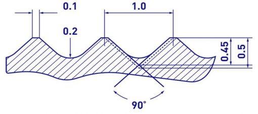 Klinger Maxiprofile 109 Graph
